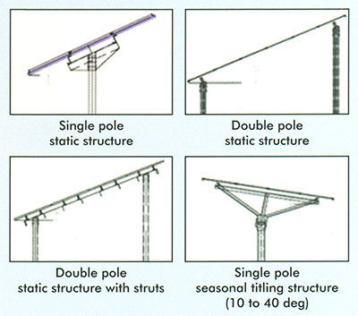 Solar Panel Support Structures